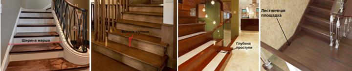 Фото с указанием некоторых основных замеров лестницы